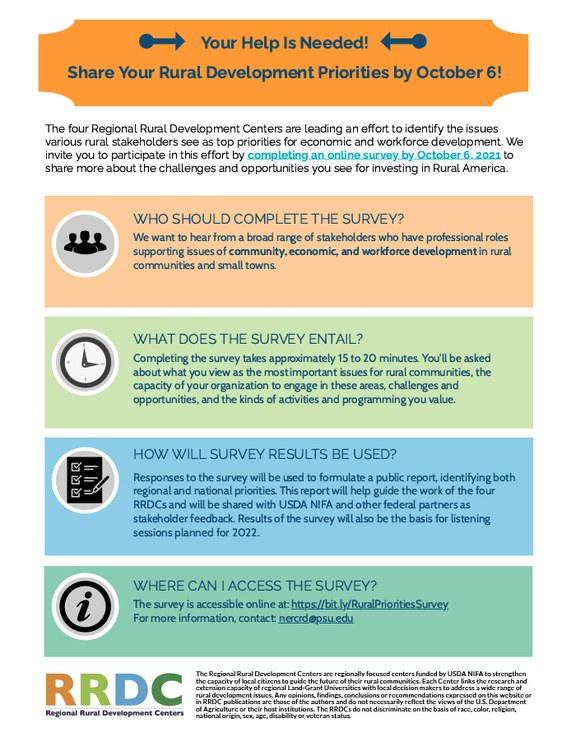 Chart answering key questions about the survey. Links to PDF