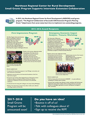A thumbnail view of the poster presented at NACDEP 2016 on the Center's small grants program.