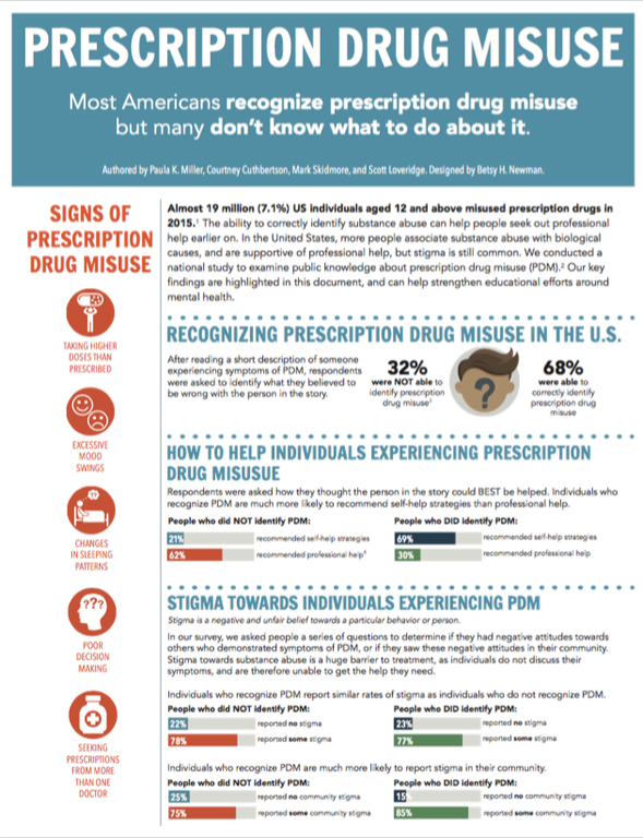 This 2-page inforgraphic is available for download (see article).