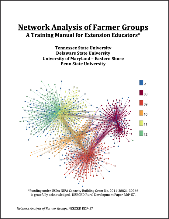 The project team developed a manual for extension educators and others who are interested in conducting a network analysis of farmer groups. http://bit.ly/2l66pyc