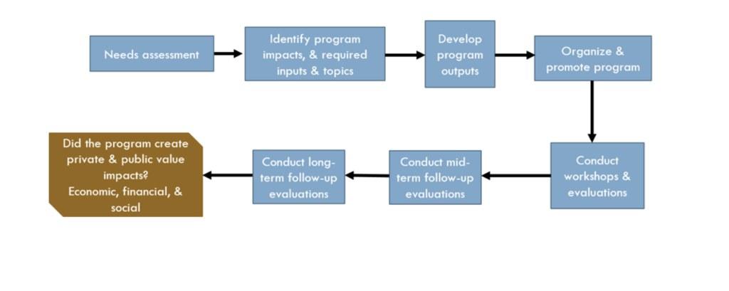 Deepayan et al, figure 2